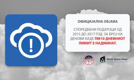 """ЈАВНА ДЕБАТА: Ќе бидат објавени споредбени податоци за загадувањето во Скопје од апликацијата """"Мој воздух"""""""
