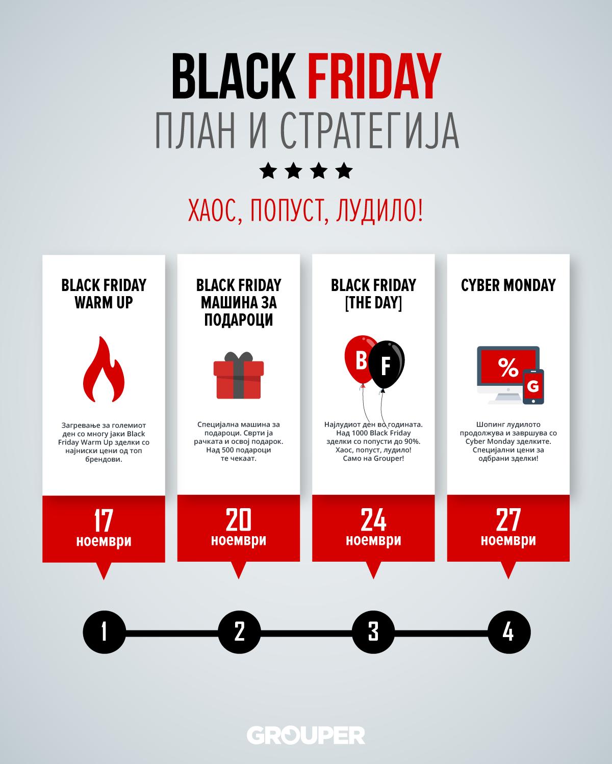 """""""ЦРН ПЕТОК"""" И ВО МАКЕДОНИЈА: Подгответе се за најлудиот шопинг празник!"""